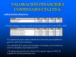 valoraci n financiera contiviajes c a ltda15