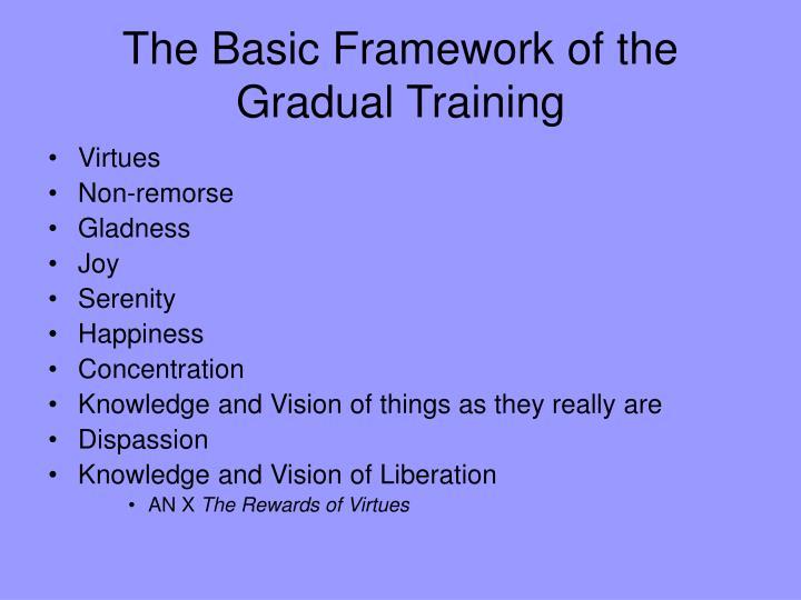The Basic Framework of the Gradual Training
