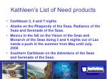 kathleen s list of need products