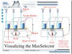 visualizing the maxselector