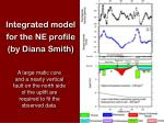 integrated model for the ne profile by diana smith