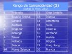 rango de competitividad 1 oxford u press 2002