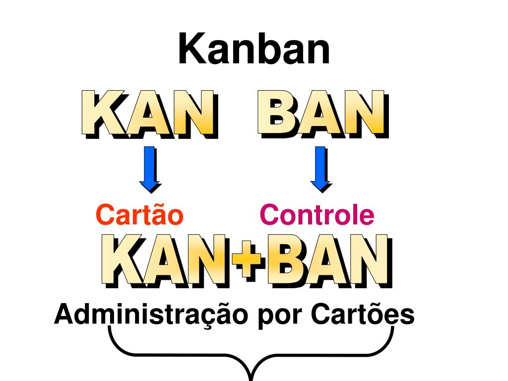 KAN+BAN