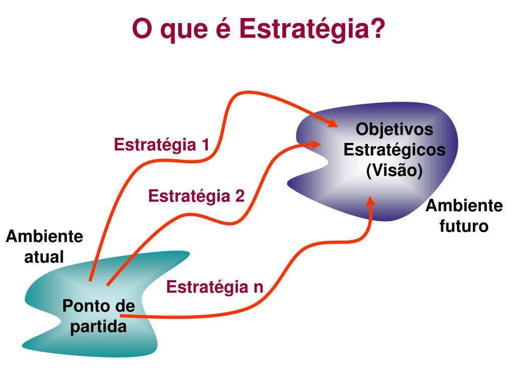 Estratégia 1