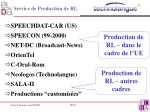 service de production de rl