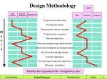 design methodology16