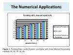 the numerical applications34