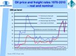 oil price and freight rates 1970 2010 real and nominal