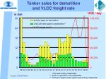 tanker sales for demolition and vlcc freight rate