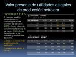 valor presente de utilidades estatales de producci n petrolera