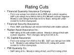 rating cuts27