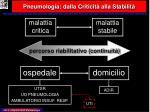 pneumologia dalla criticit alla stabilit