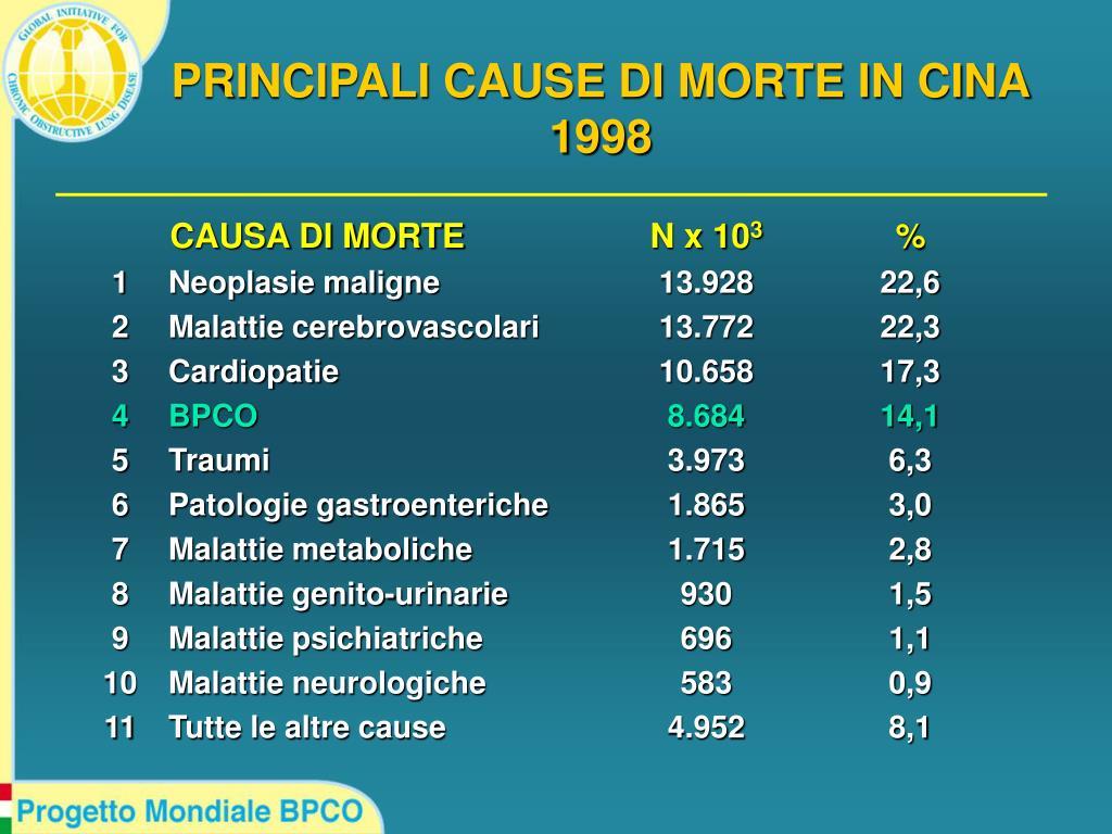 PRINCIPALI CAUSE DI MORTE IN CINA