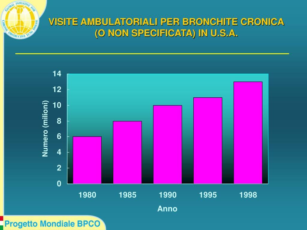 VISITE AMBULATORIALI PER BRONCHITE CRONICA