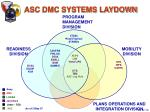 asc dmc systems laydown