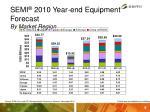 semi 2010 year end equipment forecast by market region