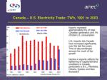 canada u s electricity trade twh 1991 to 2003