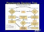 perchlorate decision tree