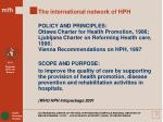 the international network of hph
