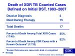 death of xdr tb counted cases defined on initial dst 1993 2007