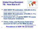 global drug resistant tb how bad is it