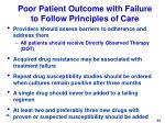 poor patient outcome with failure to follow principles of care