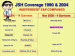 jsh coverage 1990 2004