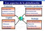 los aspectos de la globalizaci n