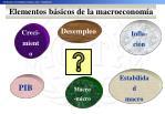 elementos b sicos de la macroeconom a