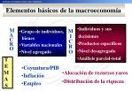 elementos b sicos de la macroeconom a4