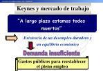 keynes y mercado de trabajo