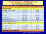 diagnosi ultrasonografica capacita diagnostica
