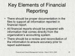 key elements of financial reporting