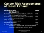 cancer risk assessments of diesel exhaust