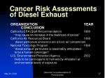 cancer risk assessments of diesel exhaust27