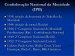 confedera o nacional da mocidade ipb