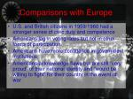 comparisons with europe
