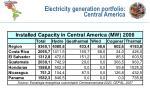 electricity generation portfolio central america