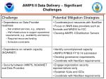 awips ii data delivery significant challenges