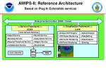 awips ii reference architecture based on plug in extensible services