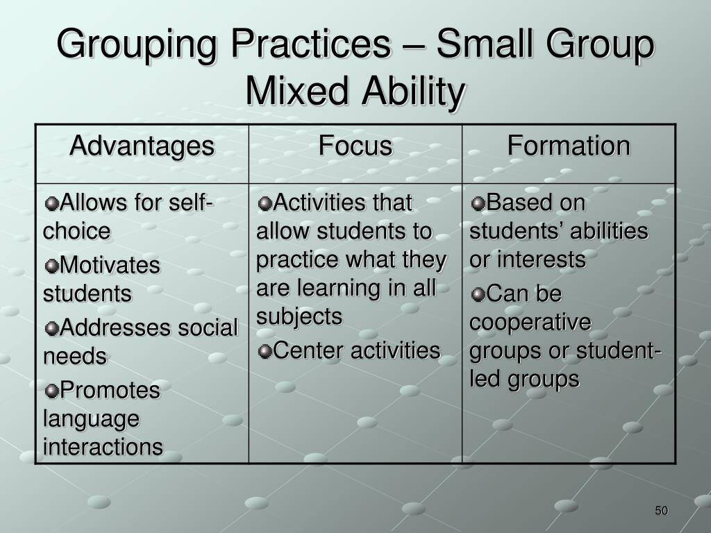 Grouping Practices – Small Group