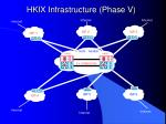 hkix infrastructure phase v