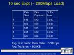 10 sec expt 200mbps load