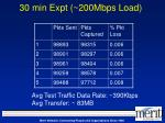 30 min expt 200mbps load