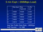 5 min expt 200mbps load