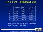5 min expt 400mbps load