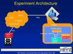 experiment architecture