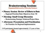 brainstorming sessions organized delivered by university partners