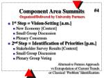 component area summits organized delivered by university partners