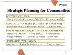 strategic planning for communities
